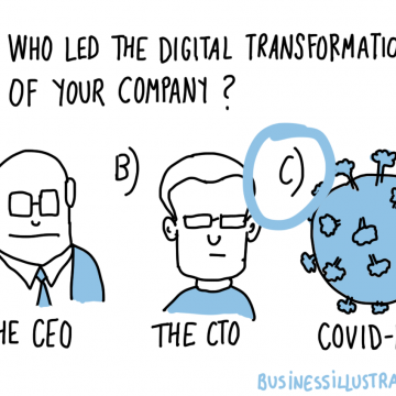 Covid-19 Is Pushing Companies To Go Digital to Upscale Their Level